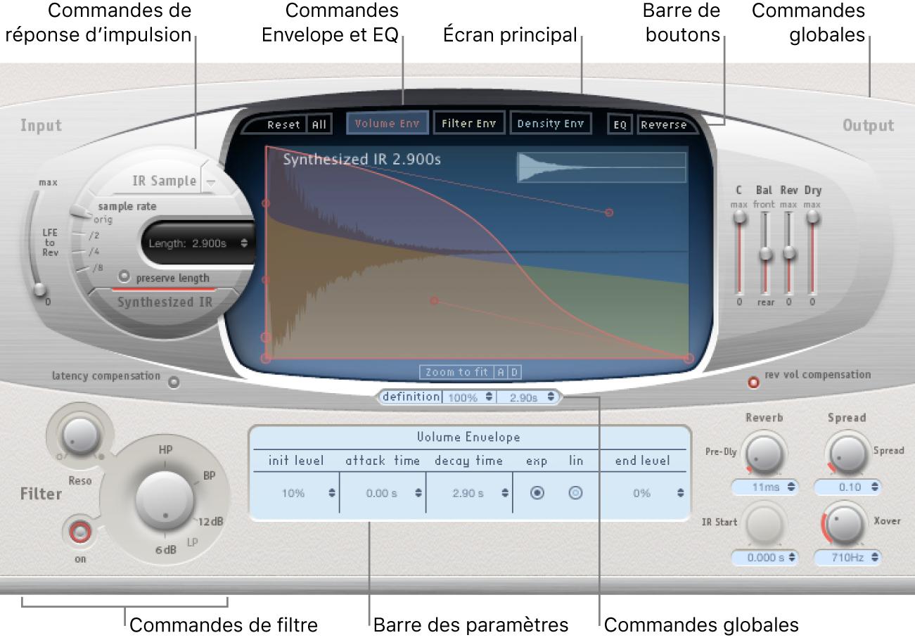 Sections principales de la fenêtre de SpaceDesigner.