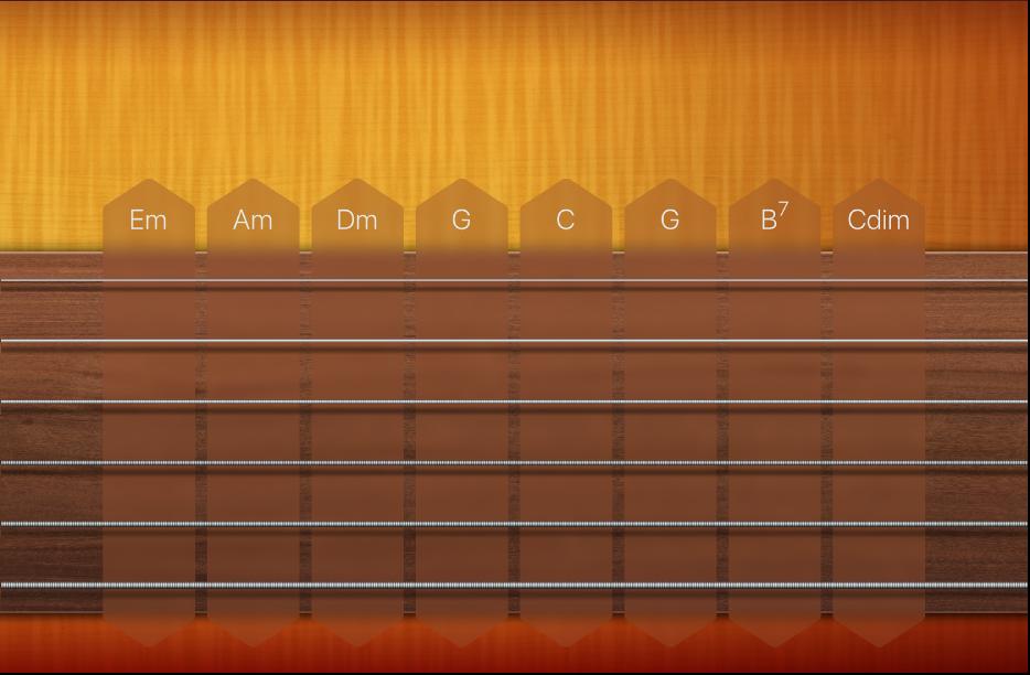 Obrázok. Akordové pruhy gitary.