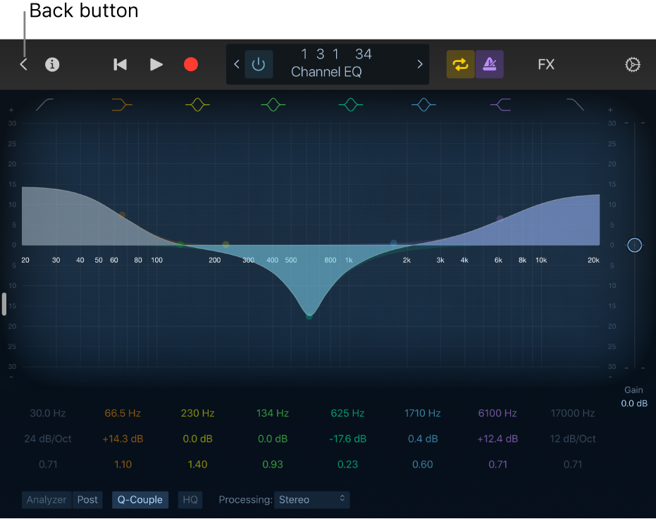 Figure. Showing the Channel EQ plug-in controls.