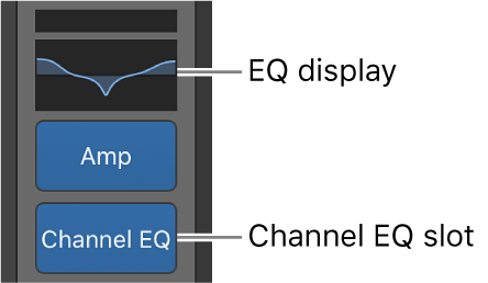 Figure. Callouts showing an EQ display and Channel EQ slot.