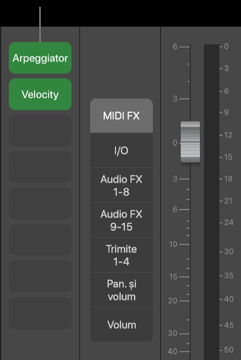 Figură. Explicație prezentând un spațiu Efect MIDI.