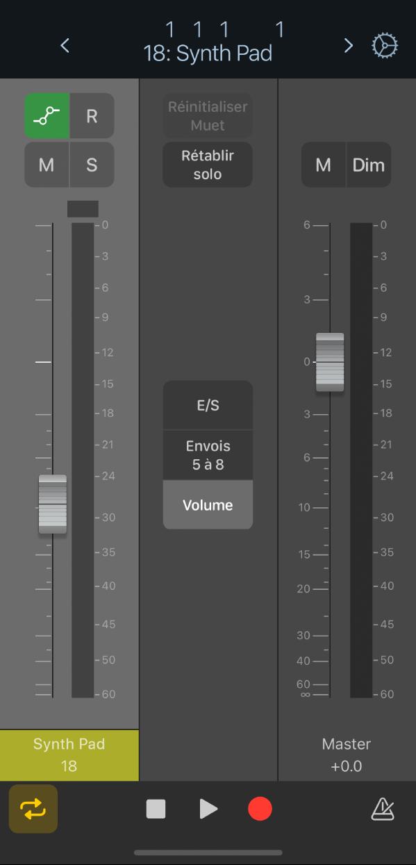 Figure. Présentation Table de mixage par défaut.