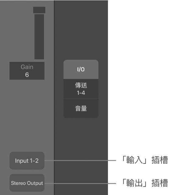 圖表。顯示「輸入」插槽和「輸出」插槽的説明框。