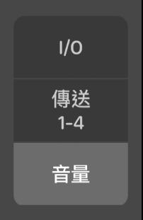 圖表。用於更改「混音器」顯示方式的按鈕。