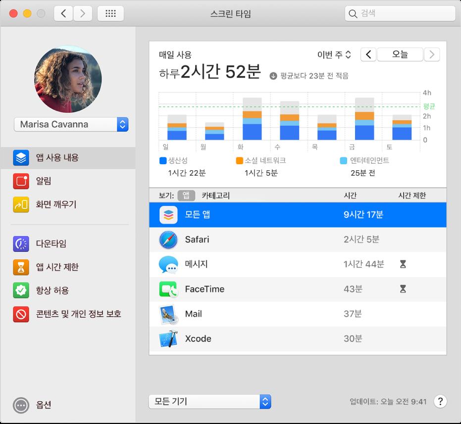 어린이가 여러 가지 앱을 사용하면서 보낸 시간을 보여 주는 스크린 타임 환경 설정. 앱 사용 시간 제한이 경과하여 해당 앱이 다운타임 상태임을 가리키고 있는 메시지 및 FaceTime 옆의 아이콘.
