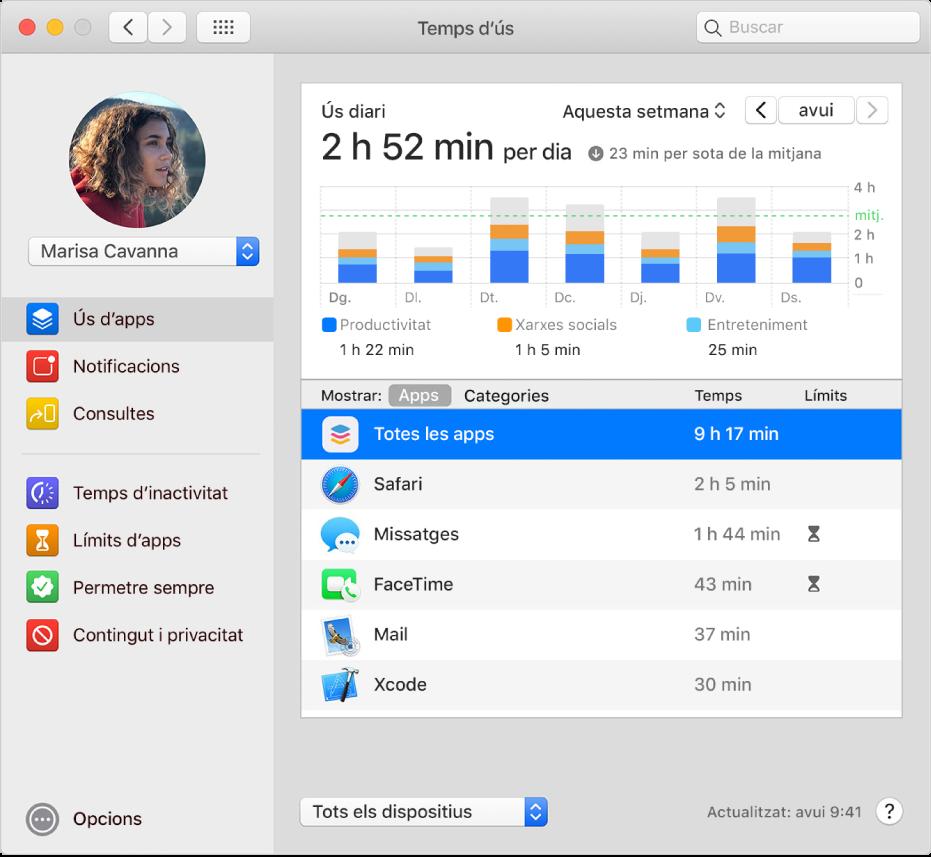 """El tauler """"Ús d'apps"""" de """"Temps d'ús"""", mostrant l'ús d'apps que fa un menor d'un grup """"En família"""". Al costat de les apps que han arribat al seu límit de temps d'ús, apareix la icona de temps d'inactivitat."""