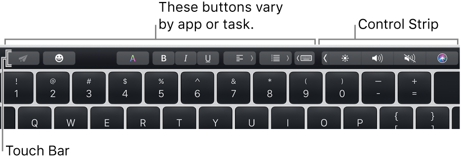The Touch Bar, across the top of the keyboard, showing buttons that vary by app or task on the left and, on the right, the collapsed Control Strip.