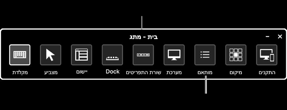 """חלונית הבית של """"בקרת מתג"""" כוללת כפתורים לשליטה ברכיבים הבאים, מימין לשמאל: המקלדת, המצביע, יישומים, ה-Dock, שורת התפריטים, פקדי מערכת, חלוניות מותאמות אישית, מיקום המסך ומכשירים אחרים."""