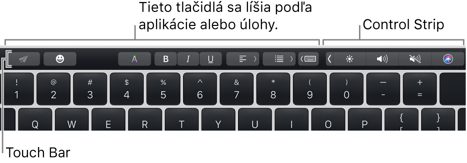 TouchBar vhornej časti klávesnice stlačidlami na ľavej strane, ktoré sa líšia vzávislosti od aplikácie alebo úlohy, azbaleným Control Stripom na pravej strane.