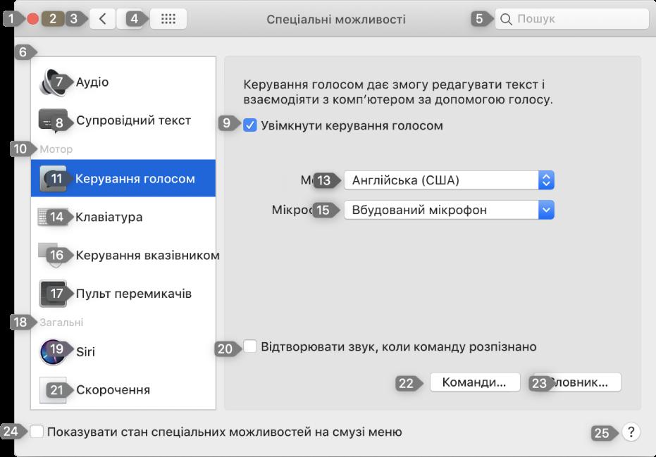 Панель параметрів з числами біля кожного елемента інтерфейсу, з яким можна взаємодіяти.