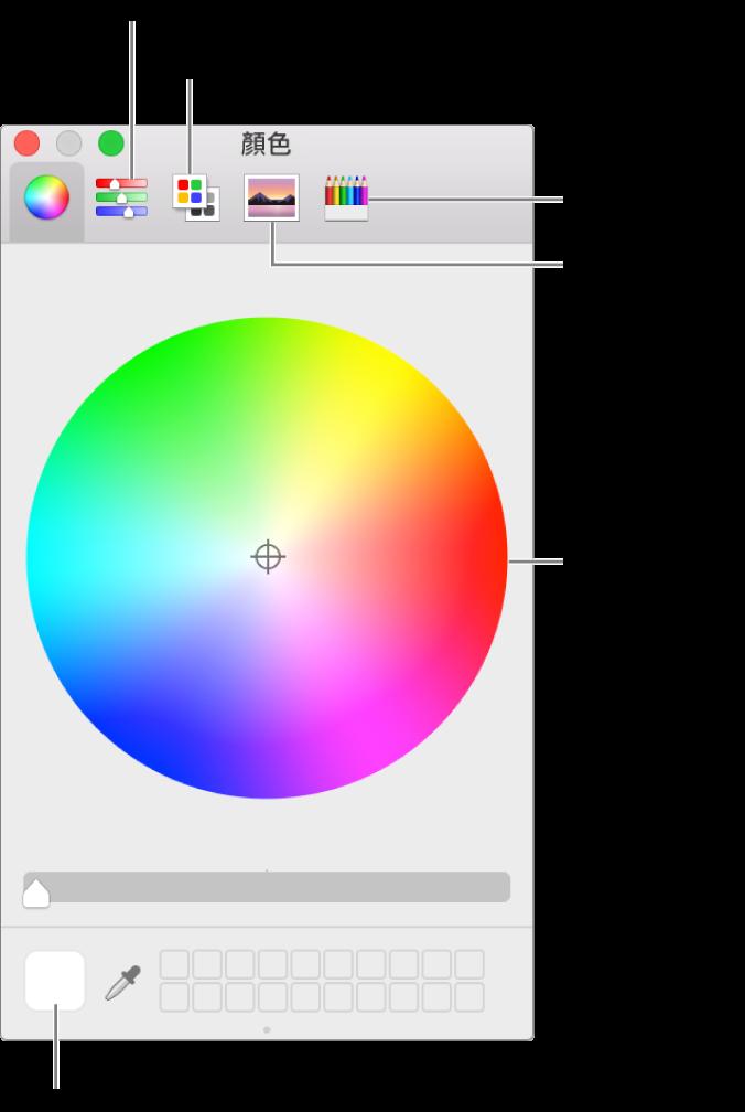 「顏色」視窗。視窗最上方為工具列,含有顏色滑桿、色盤、影像色盤和鉛筆按鈕。視窗的中央為色輪。顏色框位於左下方。