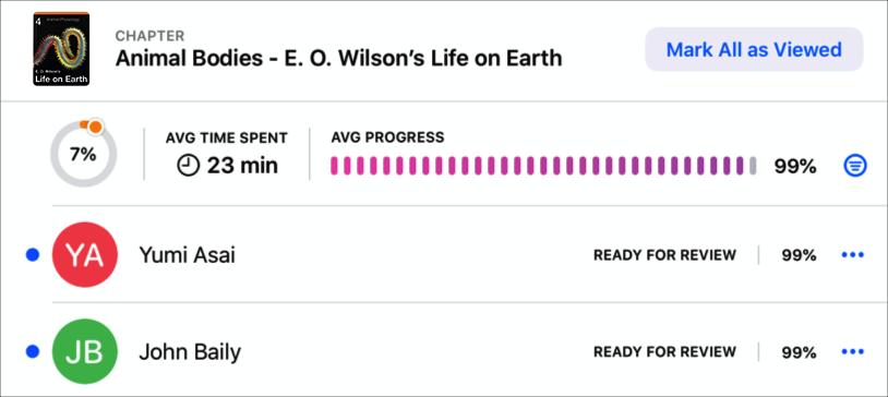 App 範例:顯示全班進度百分比、平均總時間及完成活動學生的平均進度。班中兩位學生的進度資料亦同時顯示。