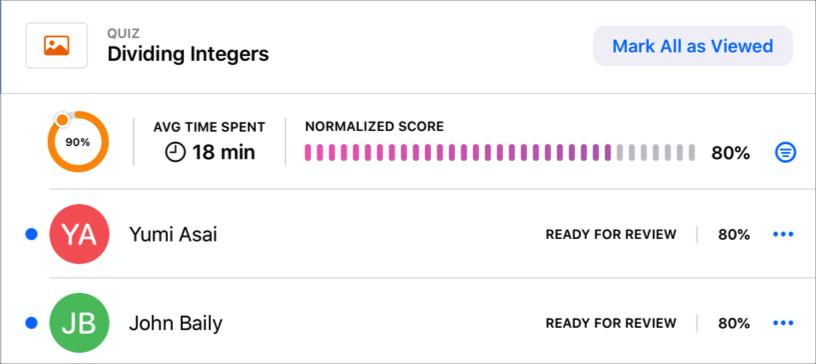 App 範例:顯示全班進度百分比、平均總時間及完成活動學生的標準化分數。班中兩位學生的進度資料亦同時顯示。