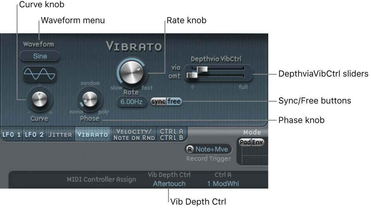 Figure. Vibrato parameters.