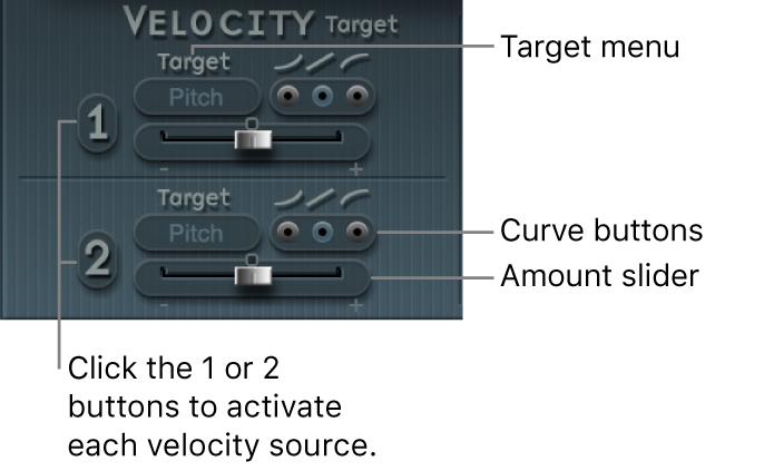 Figure. Velocity (modulation) parameters.