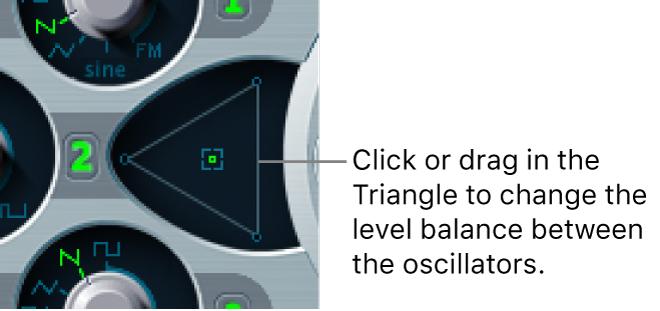 Figure. Oscillator Mix Triangle.