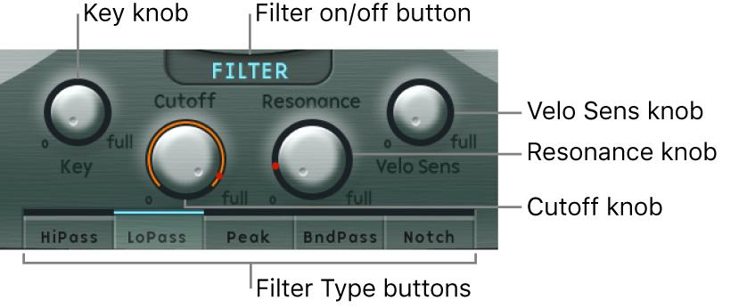 Figure. Filter parameters.