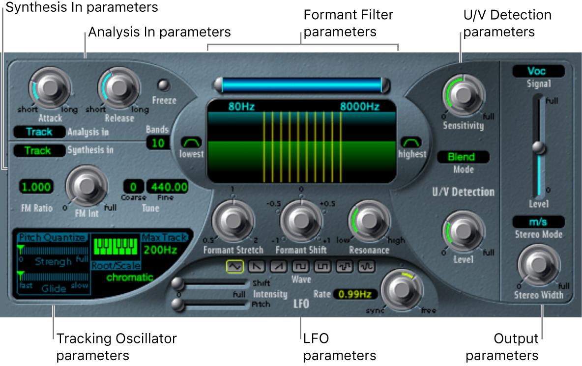 Figure. EVOC20 TrackOscillator window, showing main interface areas.