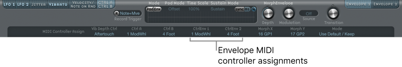 Figure. MIDI Controller Assignment section.