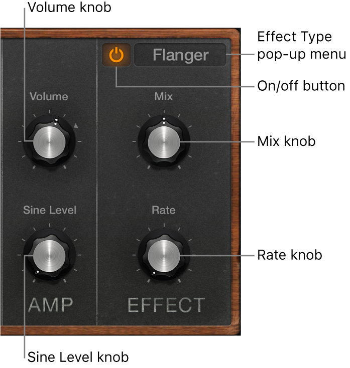 Figure. Retro Synth Amp and Effect parameters.