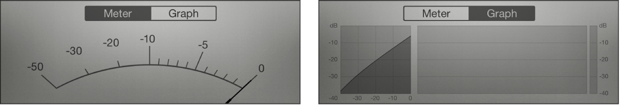 Figure. Compressor VU and Graphic meters.