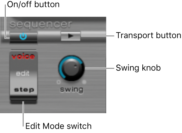 Figure. Step Sequencer global parameters.