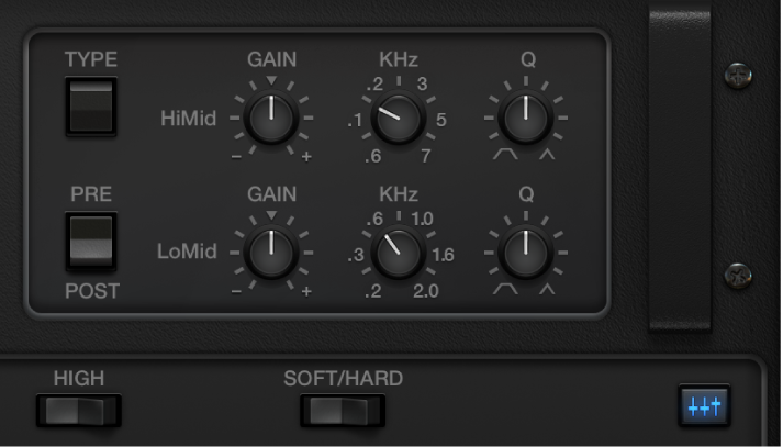 Figure. Parametric EQ parameters.