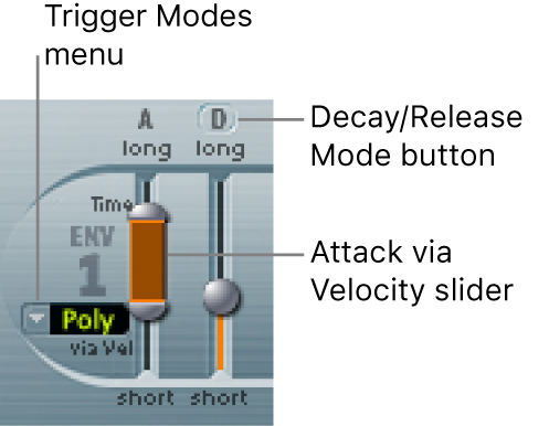 Figure. Envelope1 parameters.