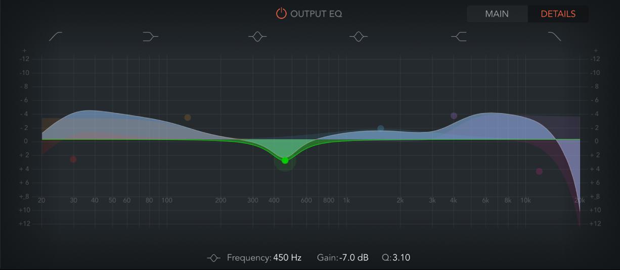 Figure. ChromaVerb Output EQ display.