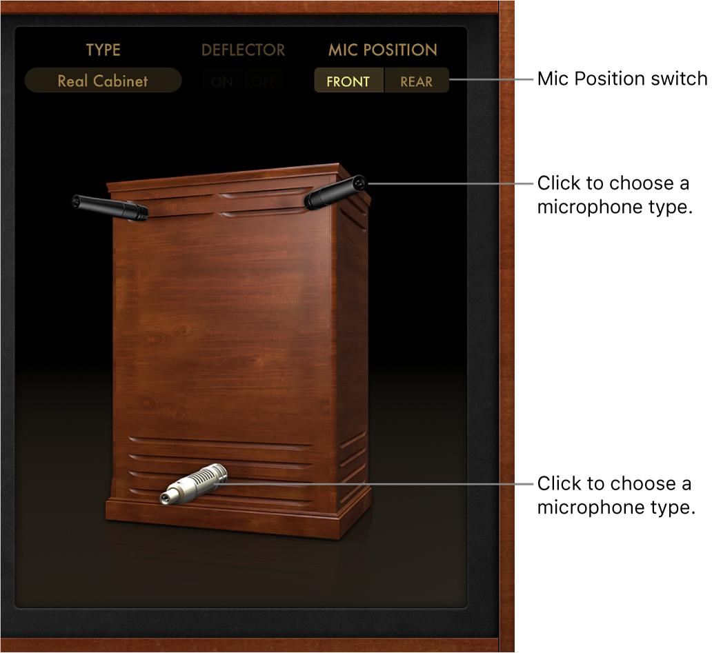 Figure. Vintage B3 Rotor Cabinet Microphone parameters.