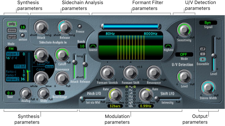 Figure. EVOC20 Polysynth window showing main interface areas.