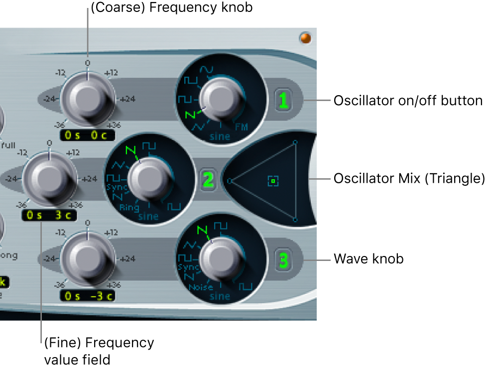 Figure. Oscillator parameters.