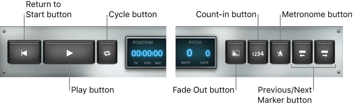 Figure. Playback transport and function controls.