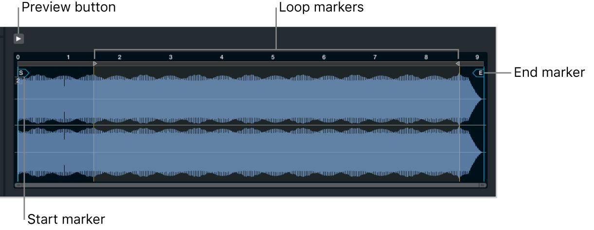 Figure. Zone waveform editor in Main source edit window.