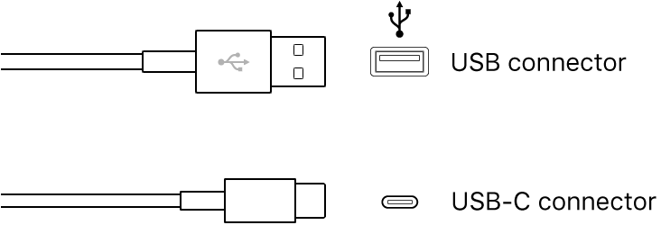 Figure. Illustration of USB connector.