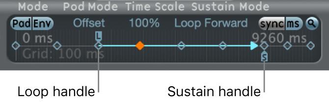 Figure. Loop and sustain handles.