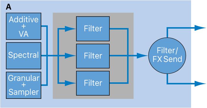 Figure. Source filters parallel configuration diagram.