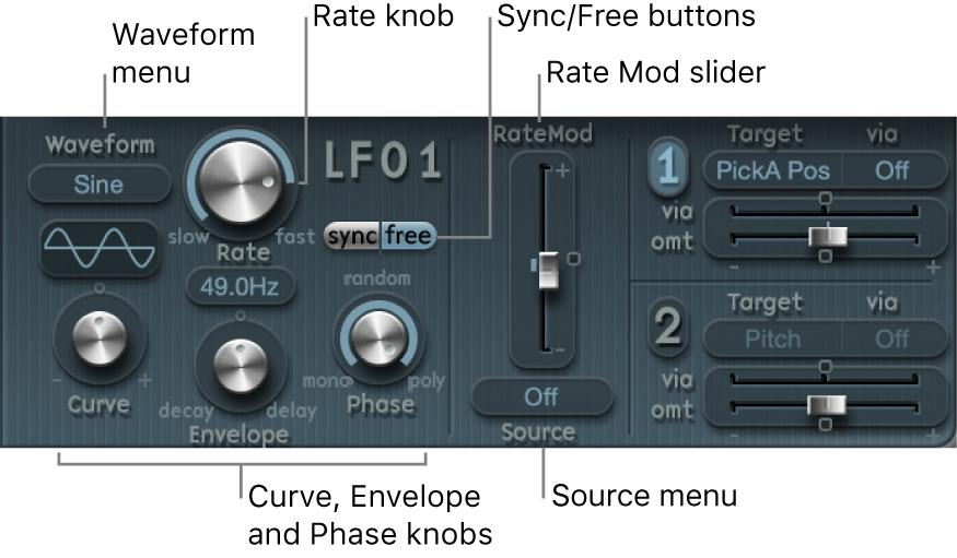 Figure. LFO parameters.