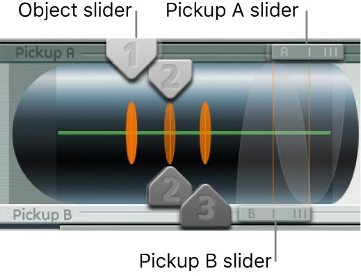 Figure. Pickup parameters.