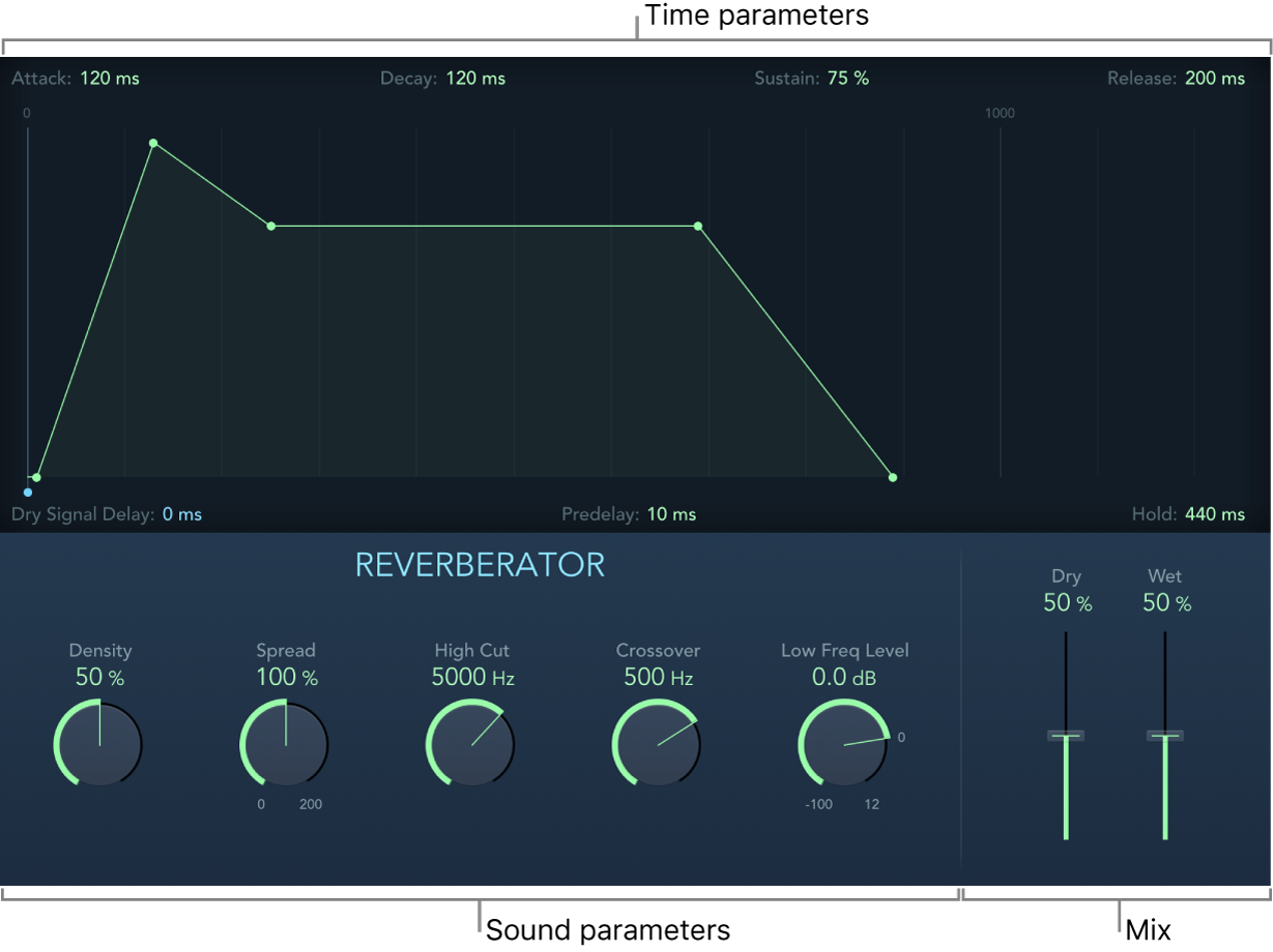 Figure. EnVerb window, showing mix, sound, and time parameters.