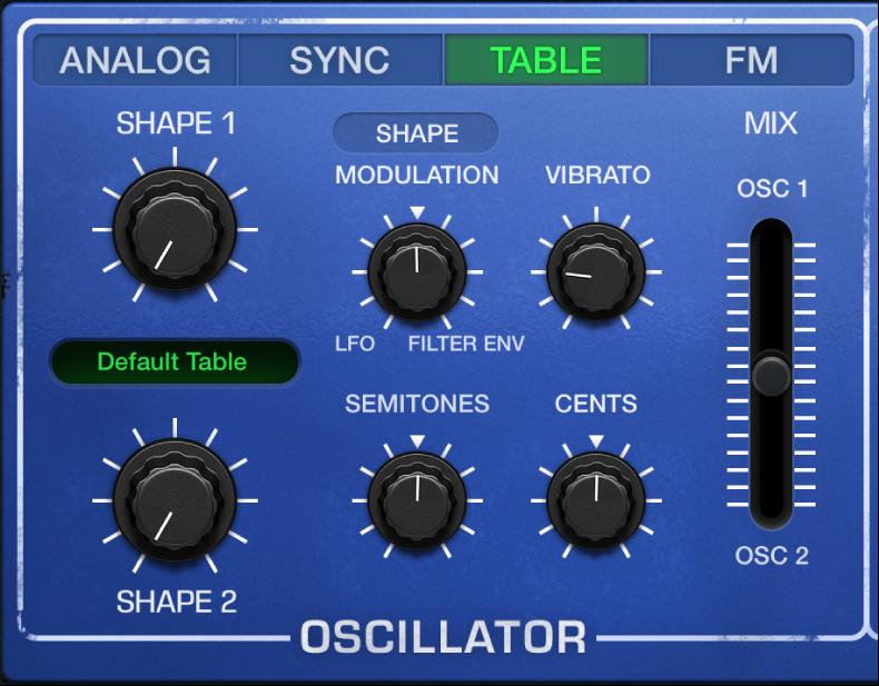 Figure. Retro Synth Table oscillator parameters.