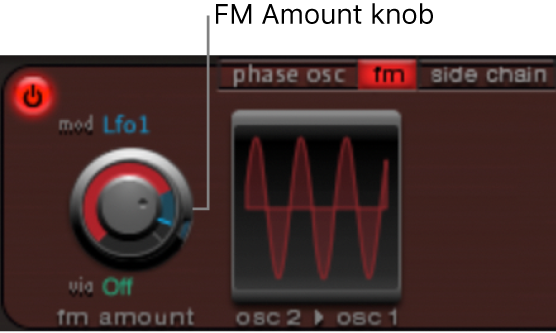 Figure. Frequency Modulation mode parameters.