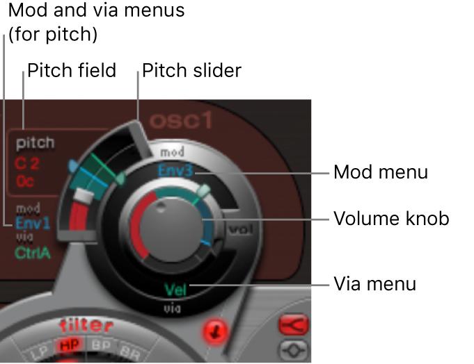Figure. Common oscillator parameters.