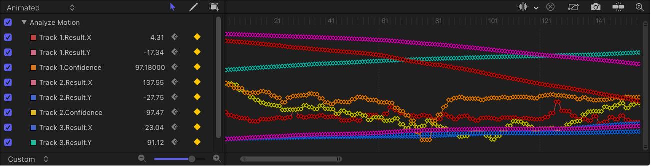Keyframe-Editor mit gleichzeitigen Kurven für viele Parameter