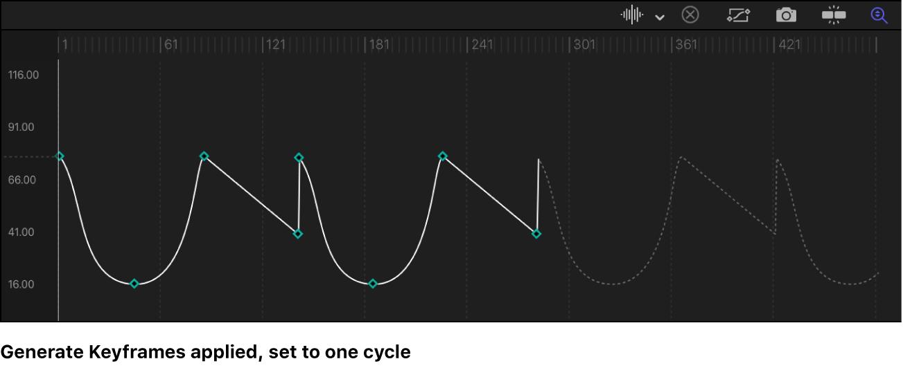 Keyframe-Editor mit einem extrapolierten Pfad, der in Keyframes umgewandelt wird