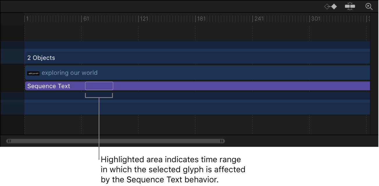 """Timeline mit dem Balken des Verhaltens """"Sequenztext"""" und einem hervorgehobenen Bereich, der die Stelle der Animation der ausgewählten Glyphe angibt"""