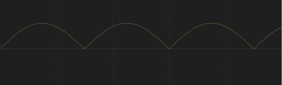 """Keyframe-Editor mit dem Effekt bei markiertem Feld """"Bereich halbieren"""""""