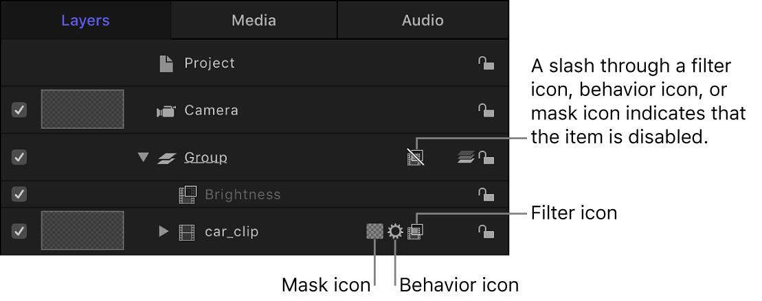 """Liste """"Ebenen"""" mit den Symbolen für Masken, Verhalten und Filter"""