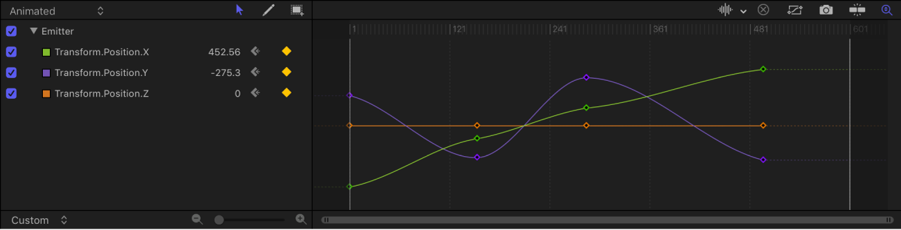 Untitled curve set in the Timeline, showing parameters sent from Inspector