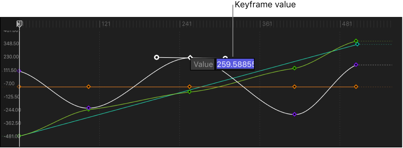 Keyframe Editor showing value field